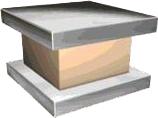 BCT -odporność pudła na ściskanie